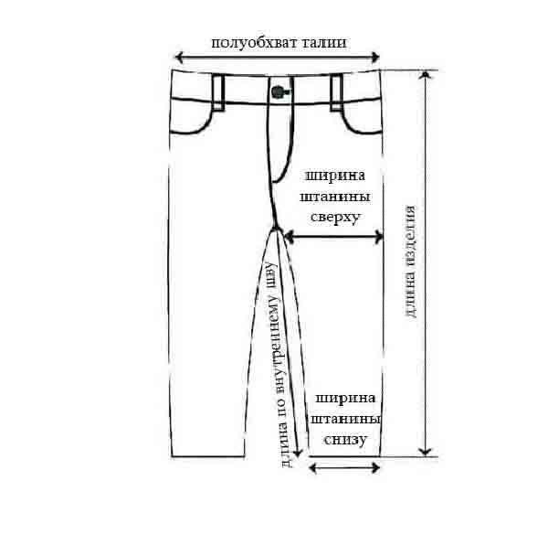 Детские брюки, штаны, джинсы
