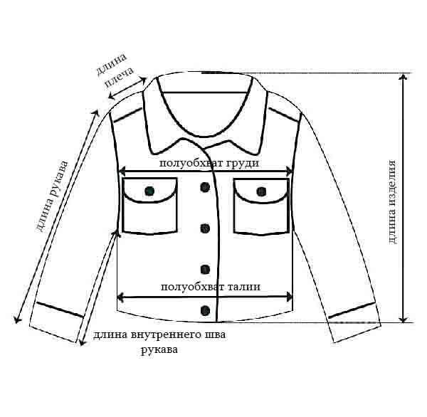 Детские распашонки, рубашки, блузки